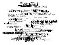 Tiện ích nhãn dạng mây flash hoạt hình cho Blogspot