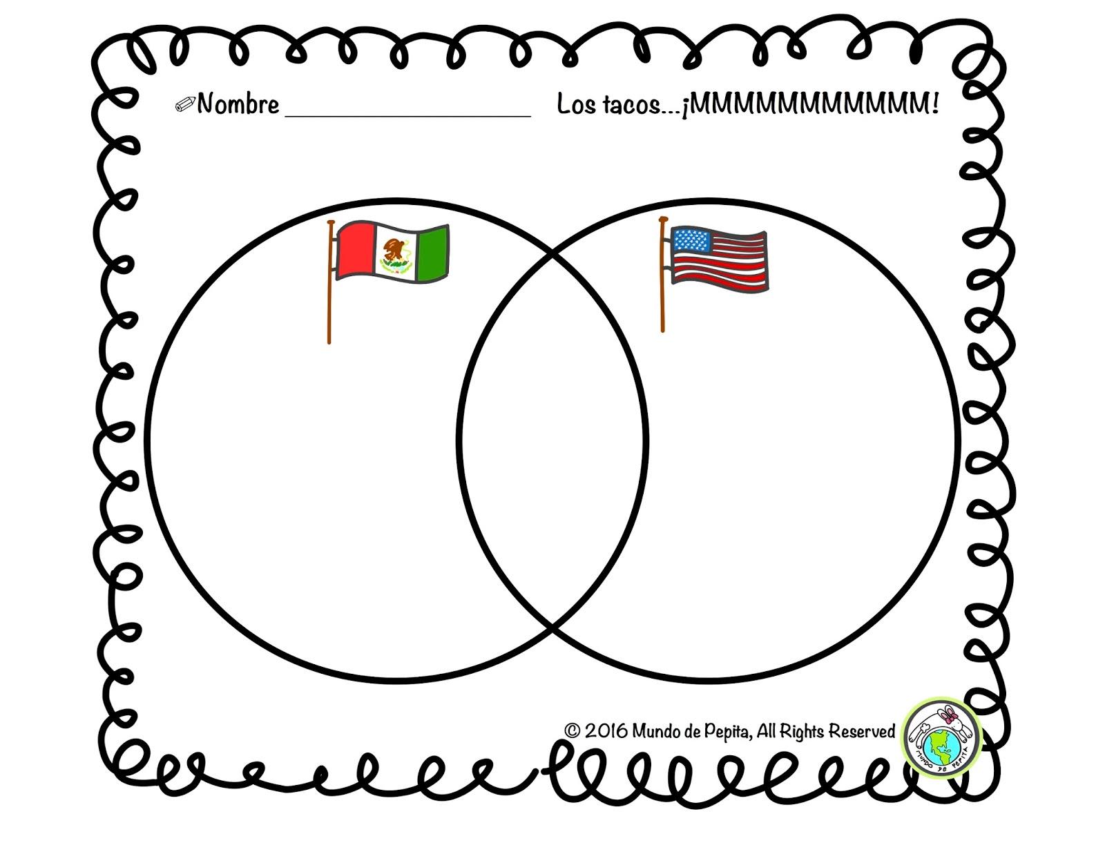 mundo de pepita hispanic heritage month making cultural