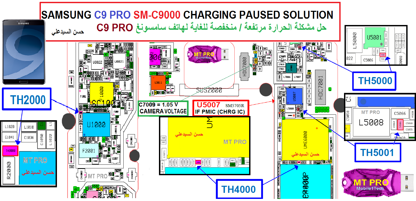 Samsung C9 Pro Charging Paused Solution