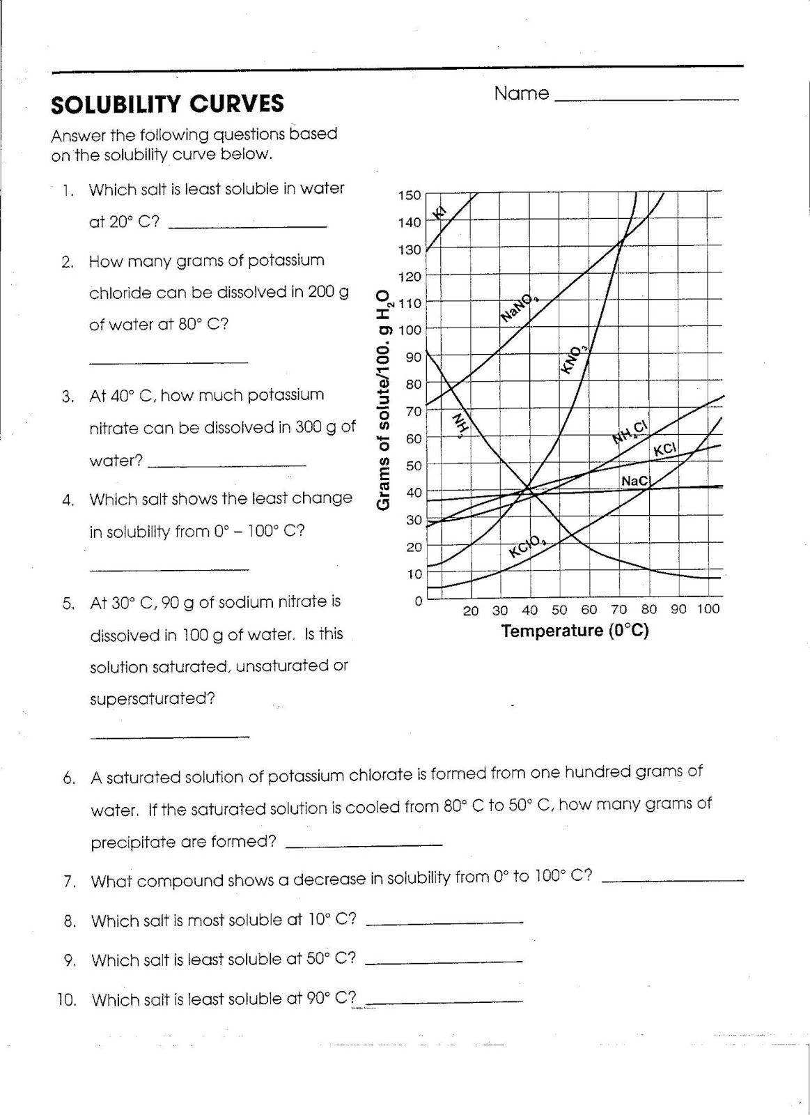 solubility curve worksheet - [PDF]Solubility curve worksheet Easy Peasy All in One High School