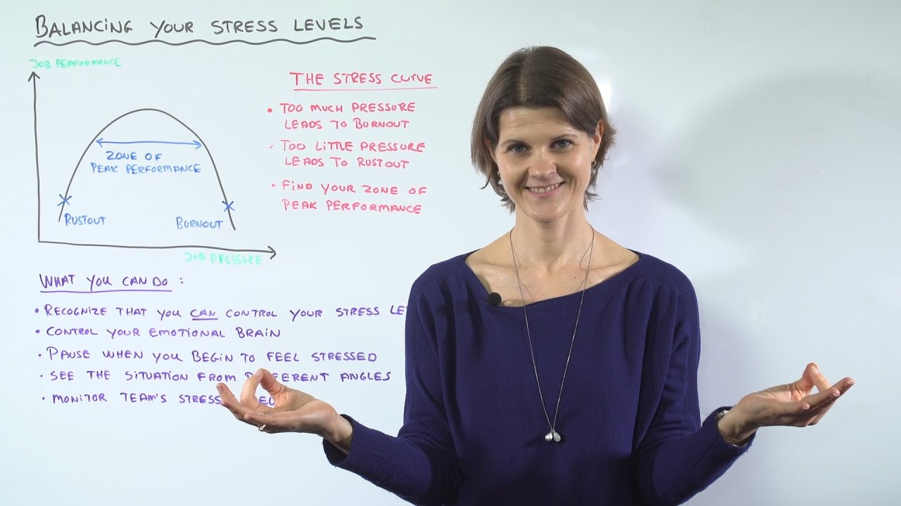 How to Manage Stress for Peak Performance