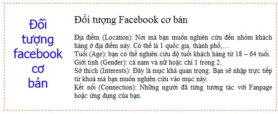 đối tượng facebook cơ bản