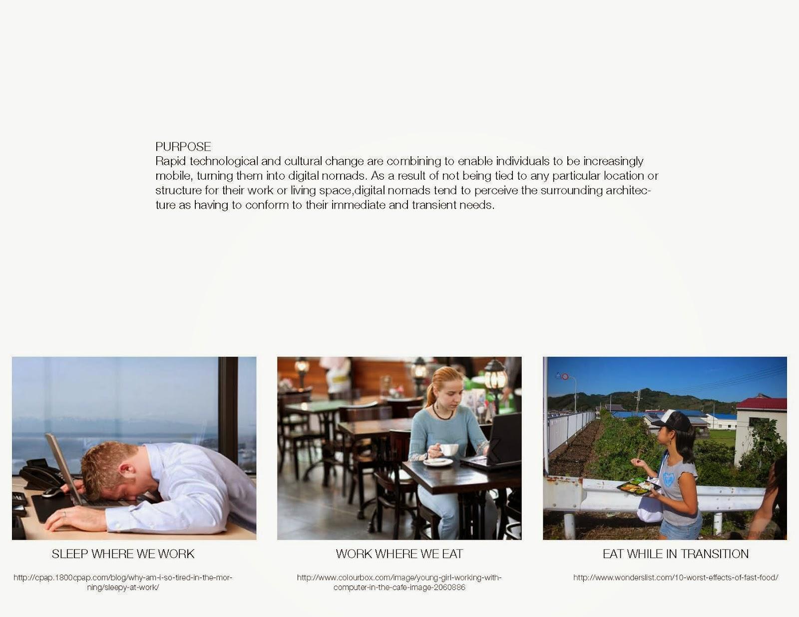 Thesis custom blog page