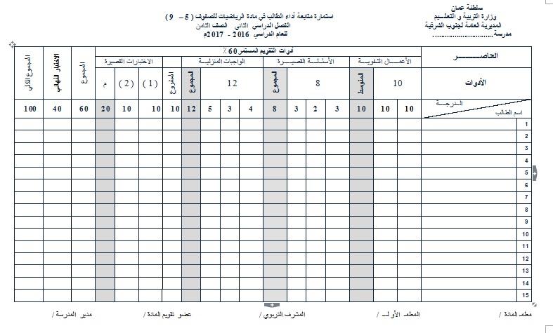 دليل المعلم للصف السابع اللغة الانجليزية سلطنة عمان الفصل الثاني
