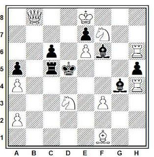 Problema de mate en 2 compuesto por Lörinc Bata (1º Premio, Paralèlle 50 1947)