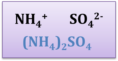Chemical Formula of Ionic Compounds - SPM Chemistry