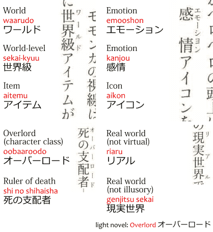 Example of furigana with katakana words beside kanji with similar meaning as shown in the light novel Overlord オーバーロード