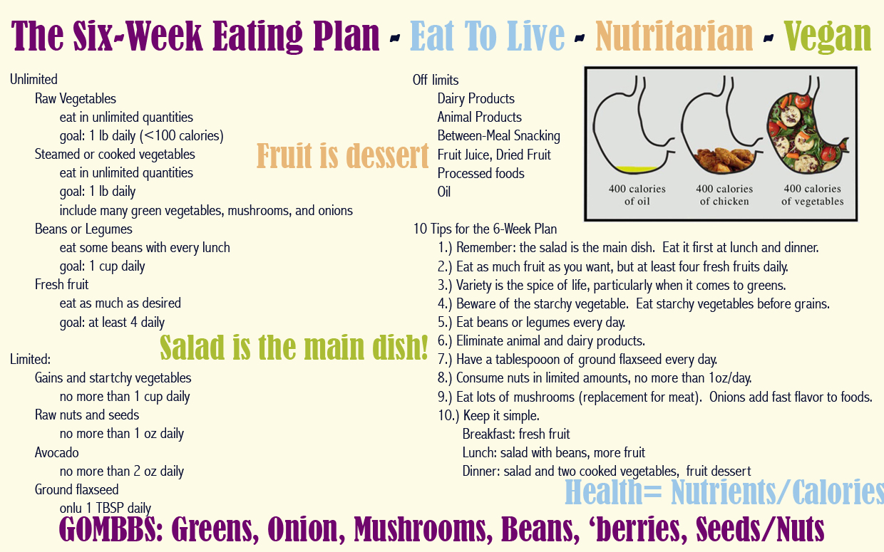 Amy's Nutritarian Kitchen: How to Eat To Live