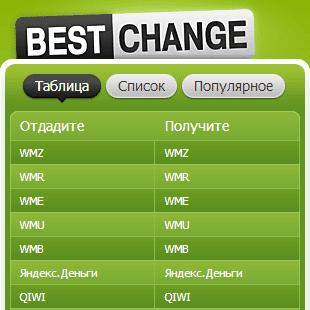 Мониторинг электронных обменников BestChange