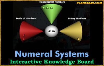 Упражнение върху бройни системи