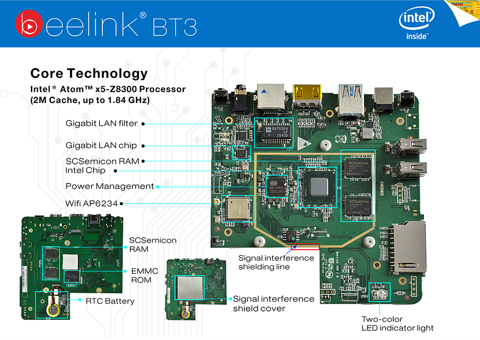 Linux - On the Bee-Link Z83 (BT3)