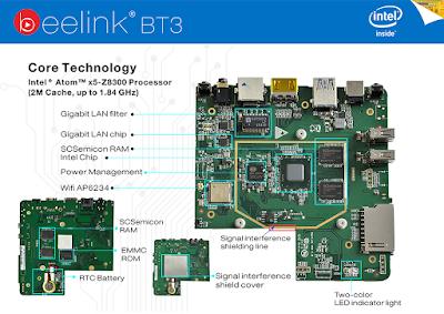 Linux - On the Bee-Link Z83 (BT3): Inside Z83
