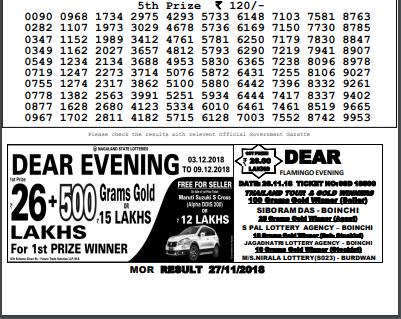 Sambad Lottery Today: Nagaland State Lottery 11:55 AM Sambad Result