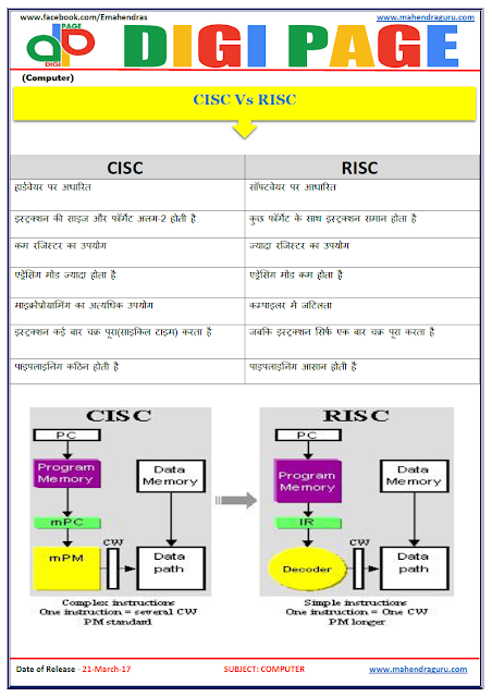DP | CISC VS RISC | 20 - MAR - 17 | IMPORTANT FOR SBI PO