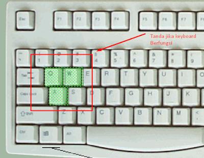 cara cek keyboard laptop