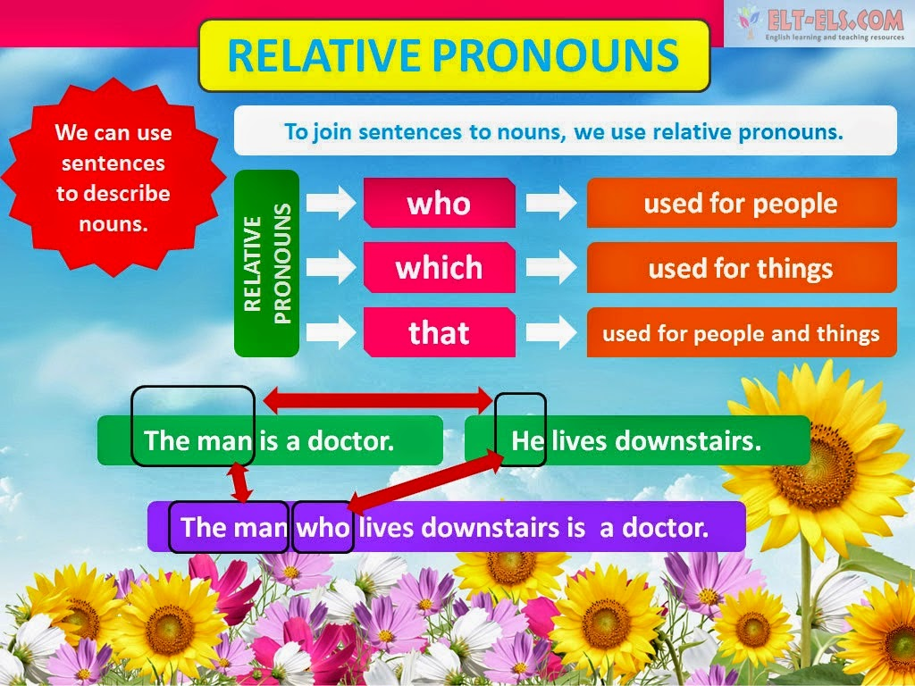 Outside My Classroom Grammar Relative Clauses