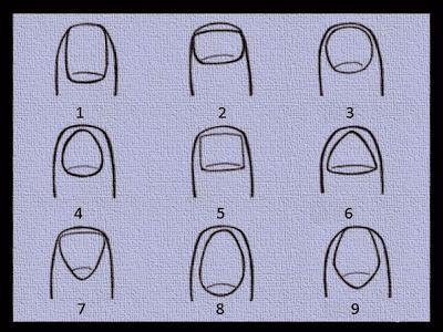 fingernails reading personality test