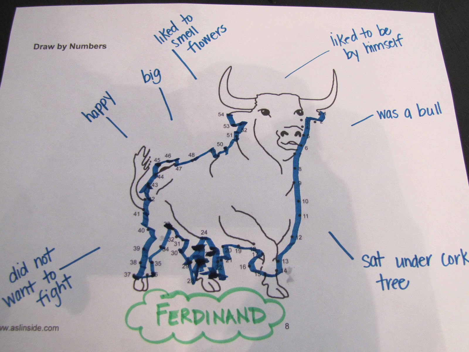 Five In A Row S Literature Unit The Story Of Ferdinand