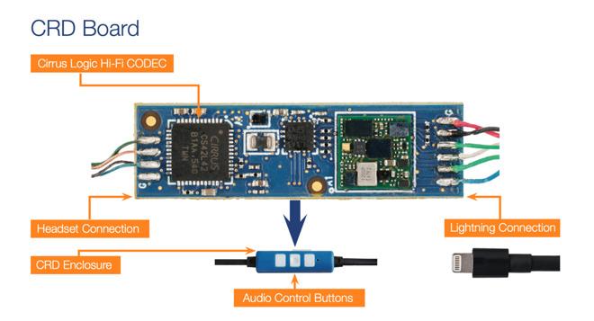 Cirrus Logic circuitboard