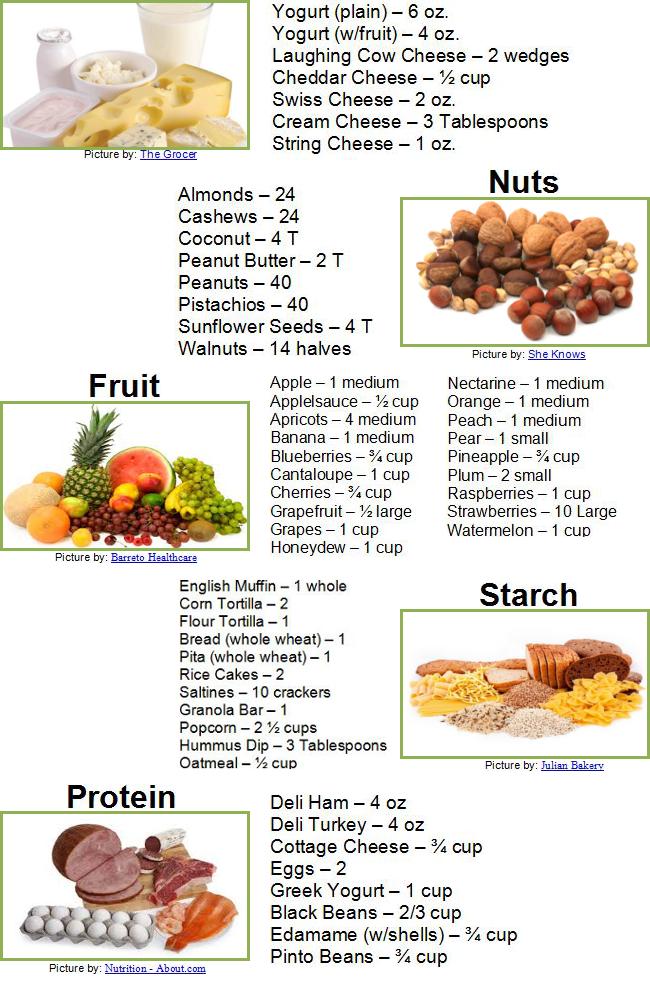 Good Diet Snack Foods List