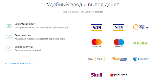 Payment systems of the broker
