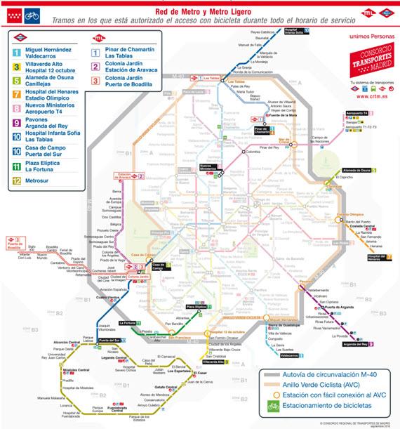 Nuevo horario de acceso de bicis al Metro, a partir del 21 de septiembre de 2016