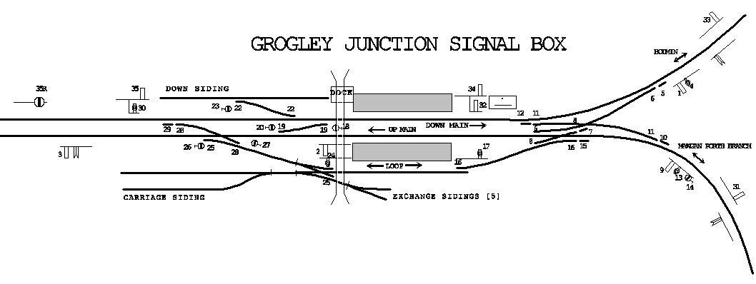 Grogley Junction Back To The Big Project Signal Diagrams