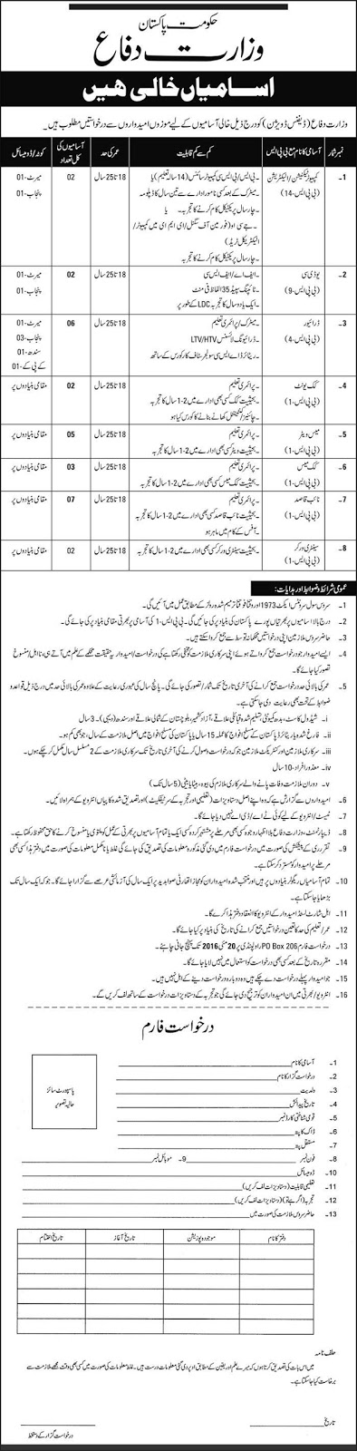 Government Jobs in Ministry of Defence for Different Posts