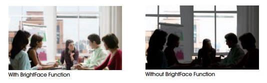 Sony PCS XG55 - Bright Face