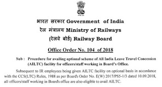 railway-ailtc-procedure-office-order