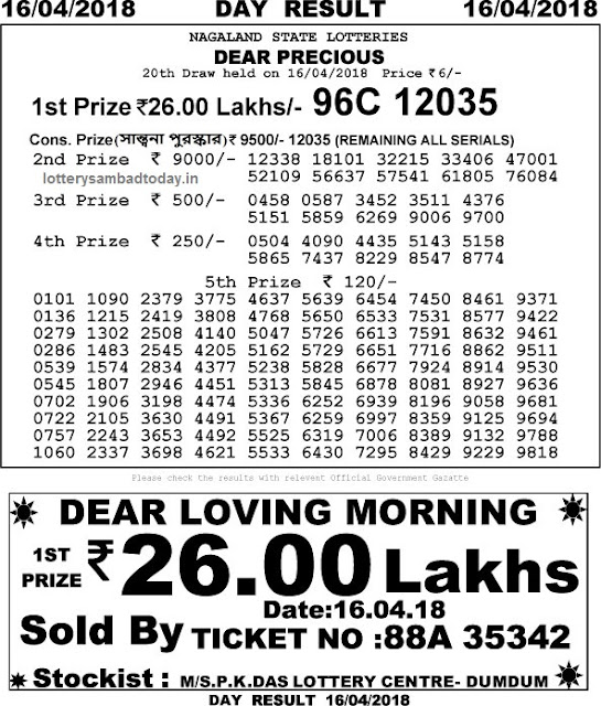 lottery sambad result 4pm