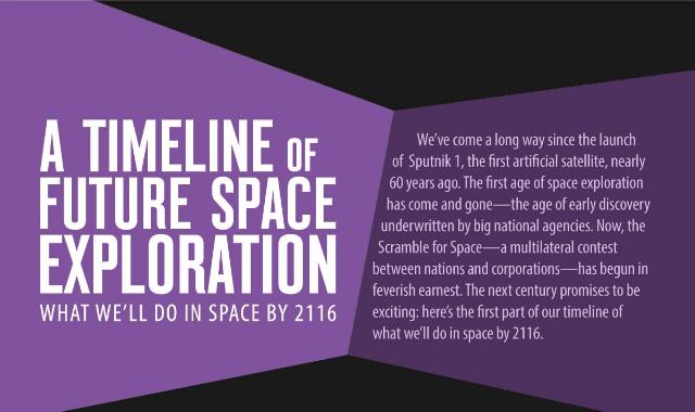 2017 space exploration timeline - photo #23