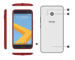 HTC U11 Back View