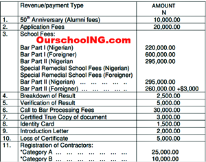 Nigeria Law School Fees and Payment Guide
