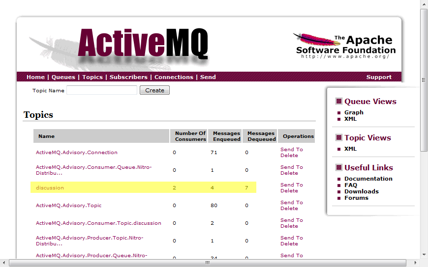 How to install Apache ActiveMQ On Linux - Hack The Sec-Leading