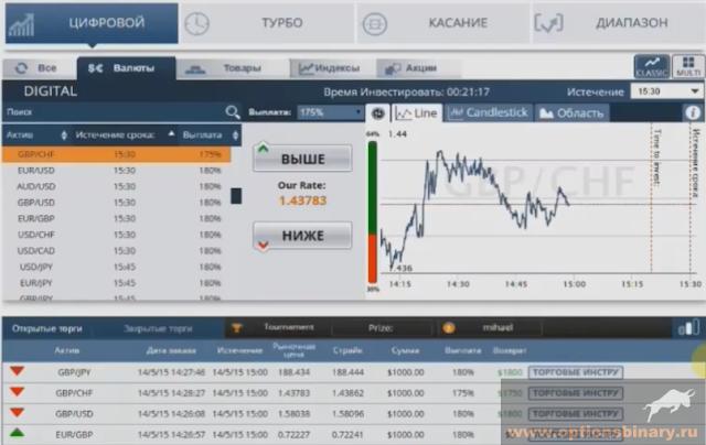 Торговая платформа Optionbit