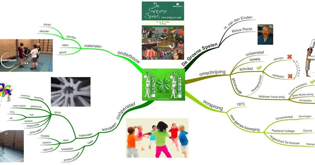 groene spelen   eigenwijs in onderwijs