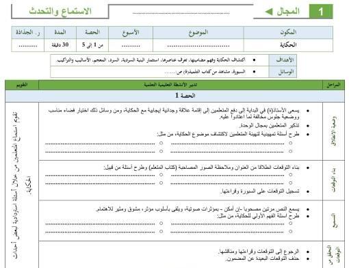 جذاذات نموذجية لجميع مكونات اللغة العربية للمستوى الثاني حسب مرجع كتابي في اللغةالعربية