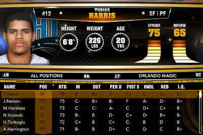 NBA 2K13 Latest Offical Roster Update by 2K Sports