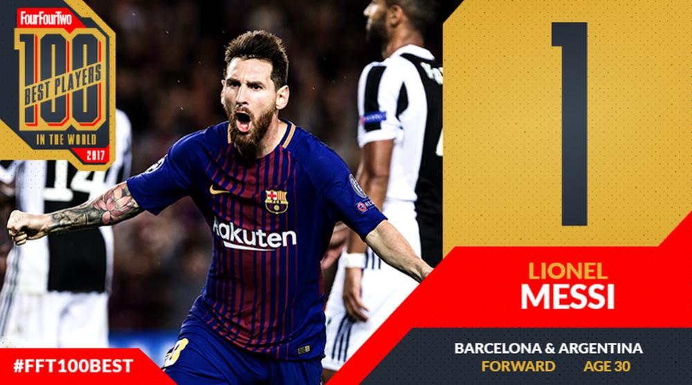 Messi supera CR7 e fica no topo de lista dos 100 melhores do ano para revista inglesa