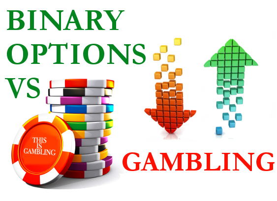 Binary options and gambling