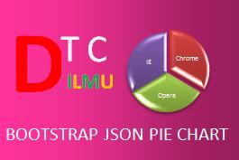 Membuat Grafik Pie Chart Dari Database Menggunakan PHP Dan JSON
