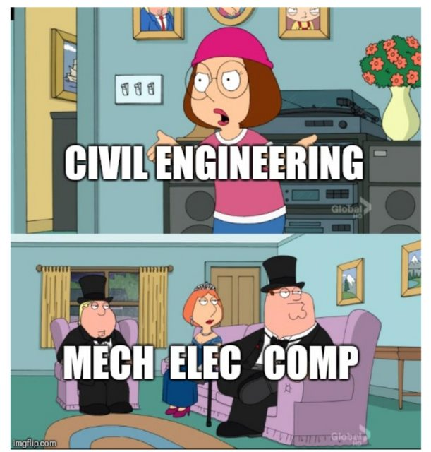 civil engineering funny quotes