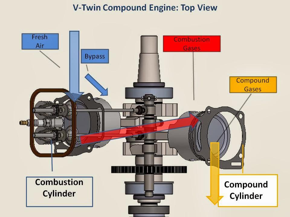 original engine: briggs&stratton vanguard v-twin engine from frank  schaefer  thanks
