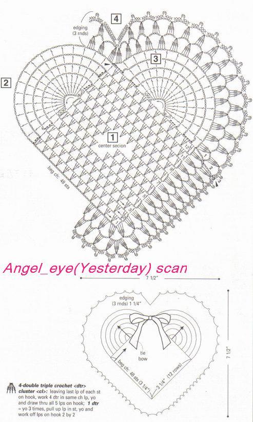 Gráfico de coração de crochê 3