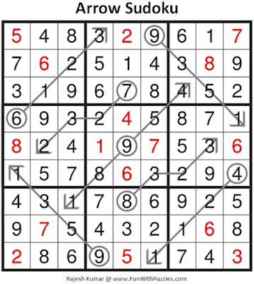 Answer of Arrow Sudoku Puzzle (Fun With Sudoku #322)