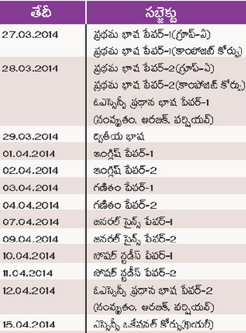 AP 10th SSC March 2014 Public Exams Postpone/Change New Dates
