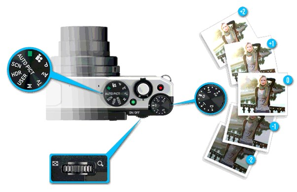 Gambar cara setting exposure yang tepat dalam fotografi digital