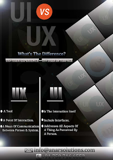ui vs ux photo
