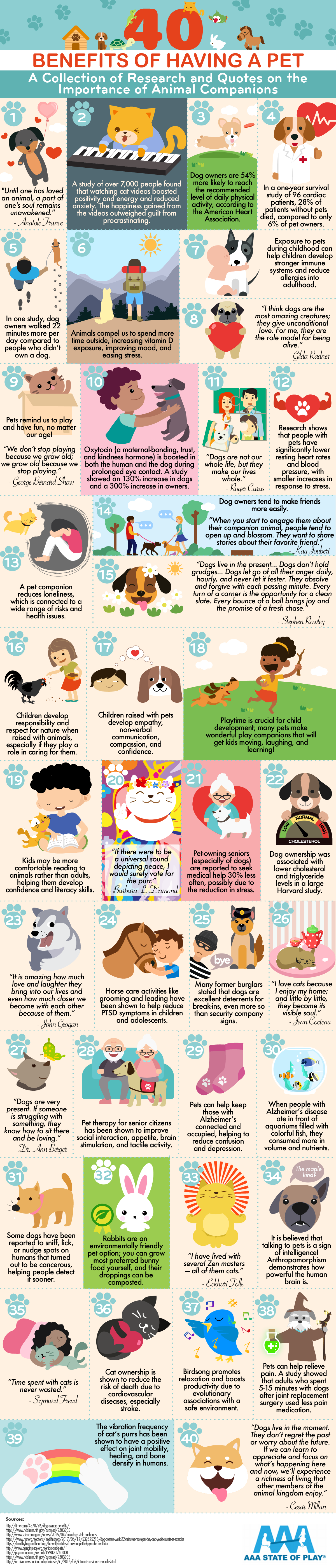 Benefits of Having a Pet #Infographic